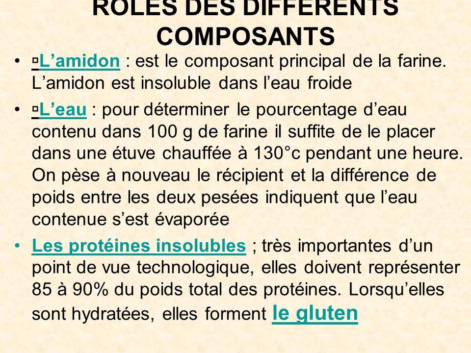 RÔLES DES DIFFÉRENTS COMPOSANTS Lamidon : est le composant principal de la farine.