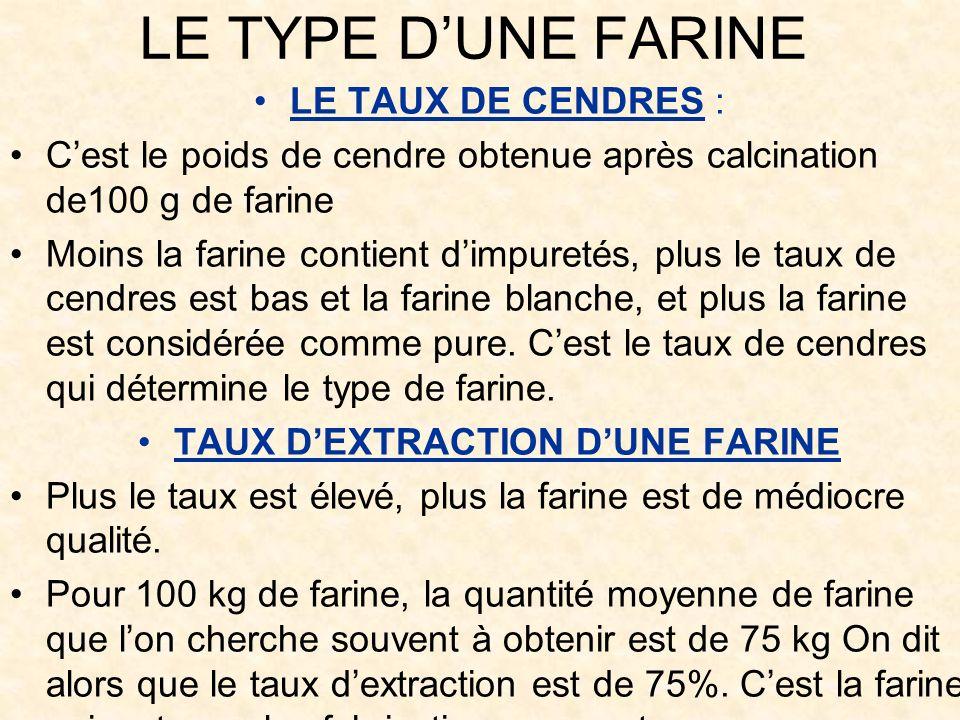 LE TYPE DUNE FARINE LE TAUX DE CENDRES : Cest le poids de cendre obtenue après calcination de100 g de farine Moins la farine contient dimpuretés, plus le taux de cendres est bas et la farine blanche, et plus la farine est considérée comme pure.