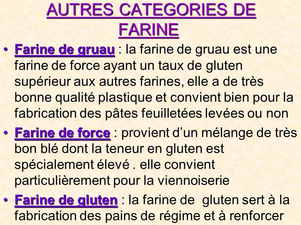 AUTRES CATEGORIES DE FARINE AUTRES CATEGORIES DE FARINE Farine de gruauFarine de gruau : la farine de gruau est une farine de force ayant un taux de gluten supérieur aux autres farines, elle a de très bonne qualité plastique et convient bien pour la fabrication des pâtes feuilletées levées ou non Farine de forceFarine de force : provient dun mélange de très bon blé dont la teneur en gluten est spécialement élevé.