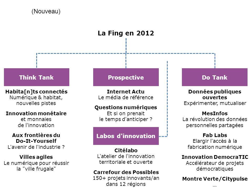 La Fing en 2012 Think TankProspective Habita[n]ts connectés Numérique & habitat, nouvelles pistes Innovation monétaire et monnaies de l'innovation Aux