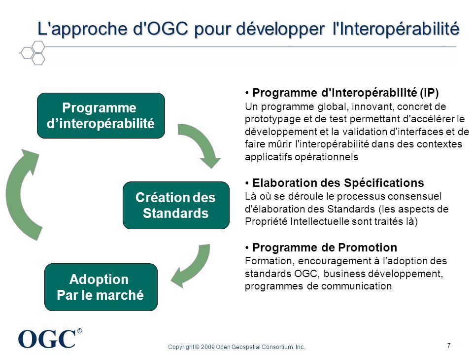 OGC ® Programme d'Interopérabilité (IP) Un programme global, innovant, concret de prototypage et de test permettant d'accélérer le développement et la