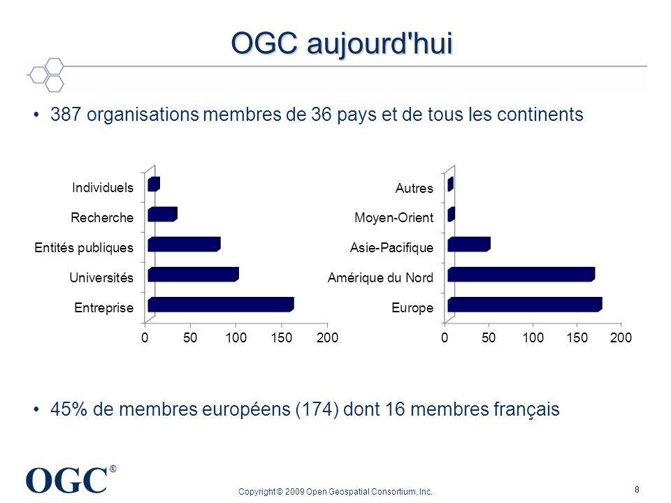 OGC ® 88 OGC aujourd'hui 387 organisations membres de 36 pays et de tous les continents 45% de membres européens (174) dont 16 membres français Copyri