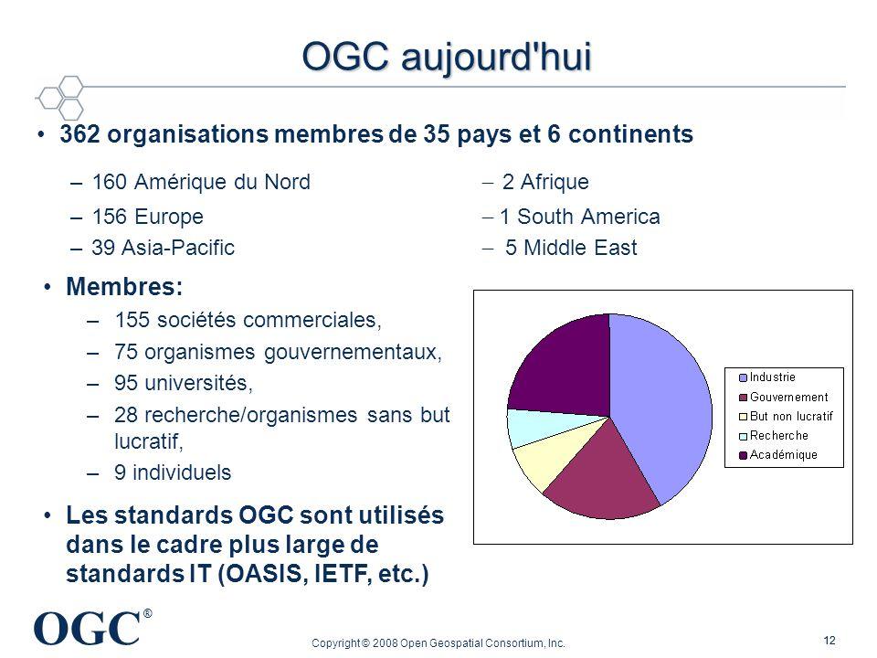 OGC ® Copyright © 2008 Open Geospatial Consortium, Inc. 12 OGC aujourd'hui 362 organisations membres de 35 pays et 6 continents –160 Amérique du Nord