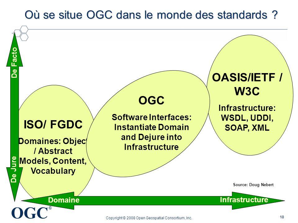 OGC ® Copyright © 2008 Open Geospatial Consortium, Inc. 18 Où se situe OGC dans le monde des standards ? OASIS/IETF / W3C Infrastructure: WSDL, UDDI,