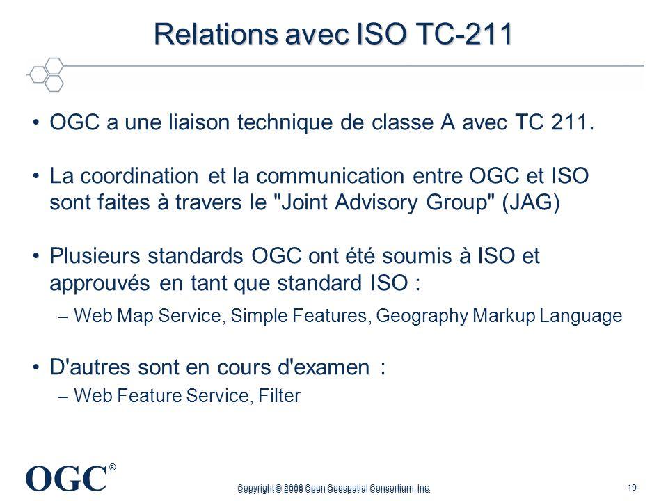 OGC ® Copyright © 2008 Open Geospatial Consortium, Inc. 19Copyright © 2008 Open Geospatial Consortium, Inc.19 Relations avec ISO TC-211 OGC a une liai