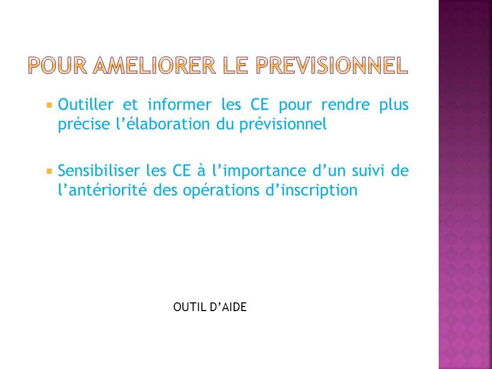 Outiller et informer les CE pour rendre plus précise lélaboration du prévisionnel Sensibiliser les CE à limportance dun suivi de lantériorité des opérations dinscription OUTIL DAIDE