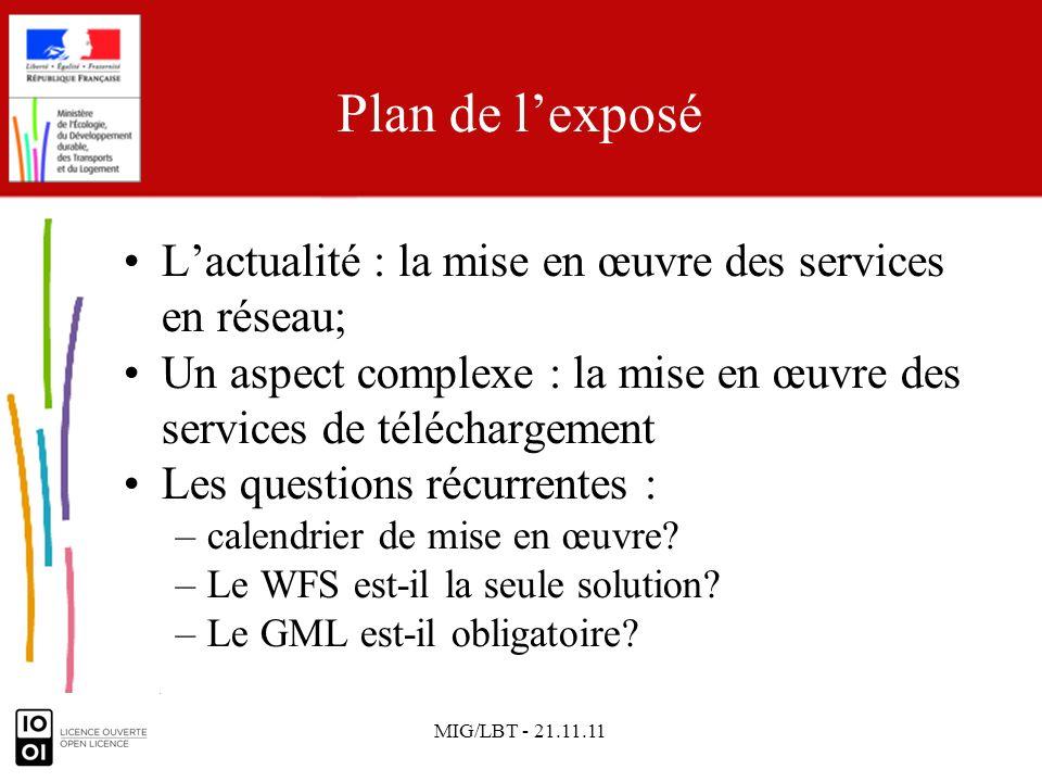 MIG/LBT - 21.11.11 Plan de lexposé Lactualité : la mise en œuvre des services en réseau; Un aspect complexe : la mise en œuvre des services de télécha