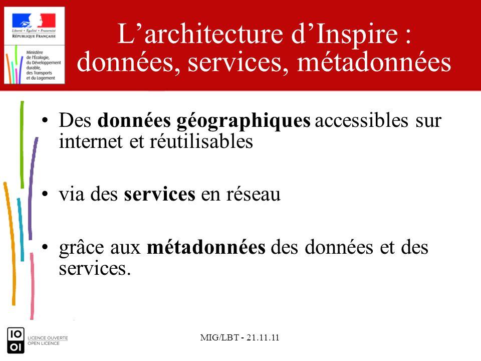 MIG/LBT - 21.11.11 Larchitecture dInspire : données, services, métadonnées Des données géographiques accessibles sur internet et réutilisables via des
