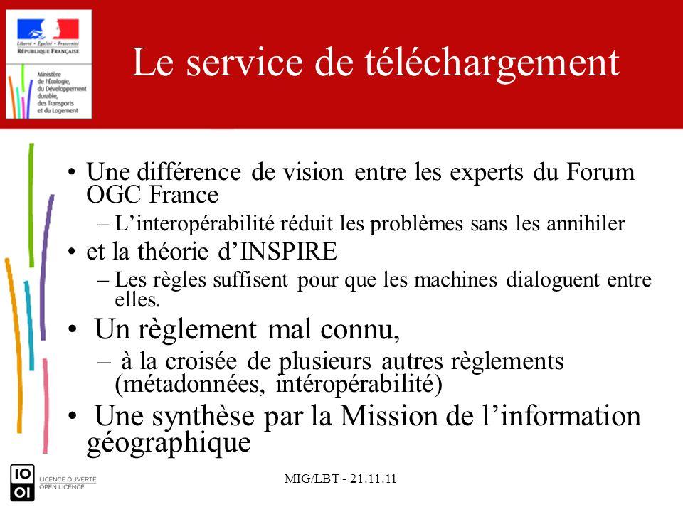 MIG/LBT - 21.11.11 Le service de téléchargement Une différence de vision entre les experts du Forum OGC France –Linteropérabilité réduit les problèmes