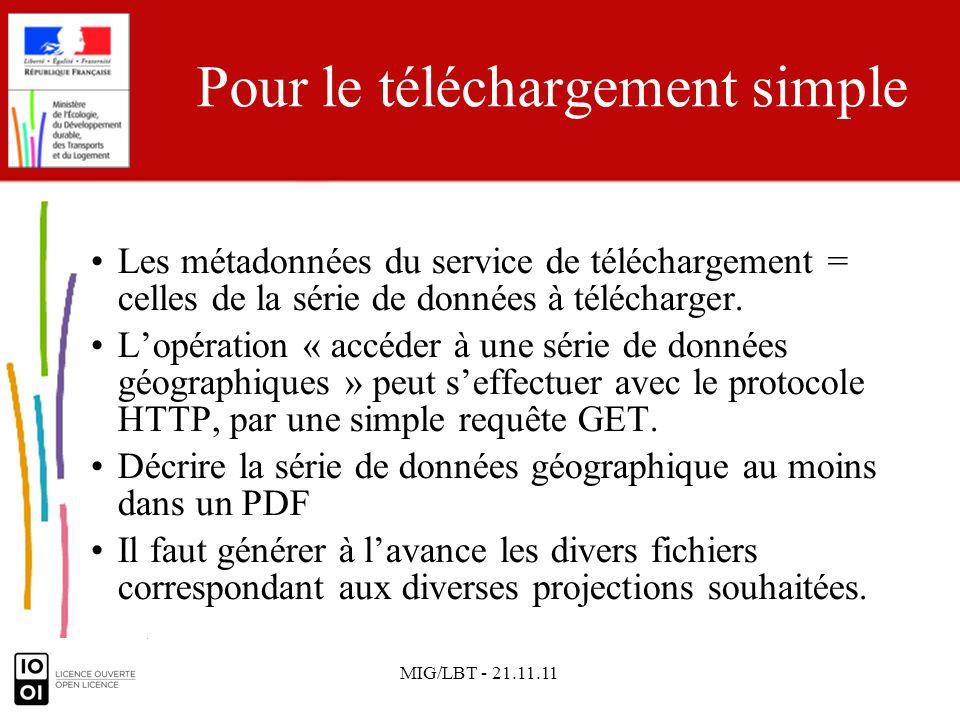MIG/LBT - 21.11.11 Téléchargement par accès direct « Téléchargement par accès direct » – effectué sur la base d une requête : –il sélectionne, à lintérieur de la série de données, les objets correspondant aux critères de la requête.
