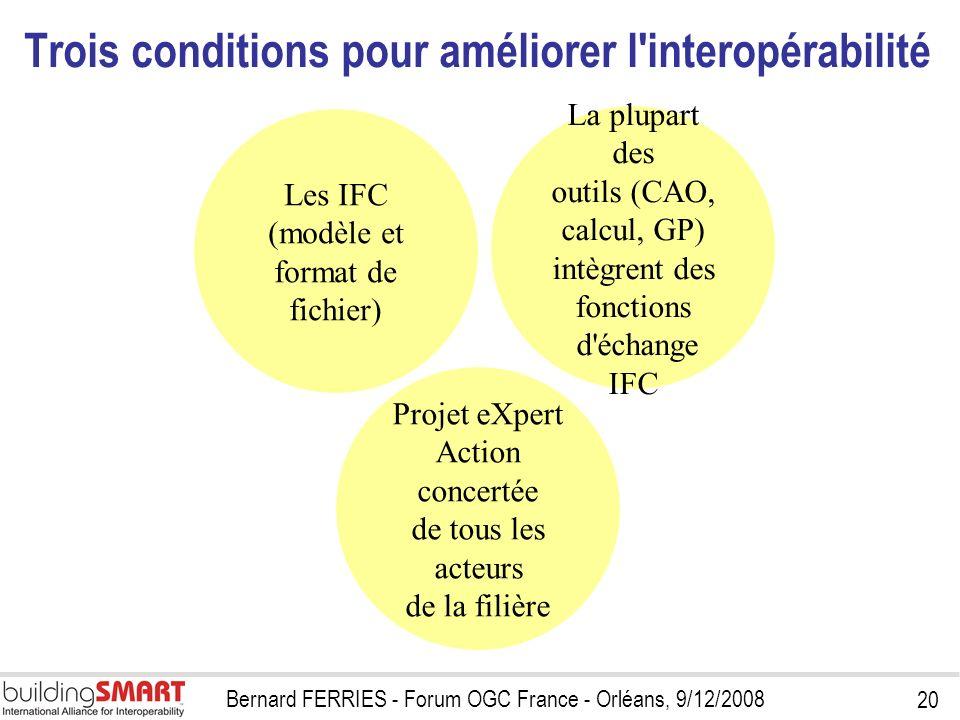 20 Bernard FERRIES - Forum OGC France - Orléans, 9/12/2008 Trois conditions pour améliorer l'interopérabilité Disposer d'un standard Implémenter le st
