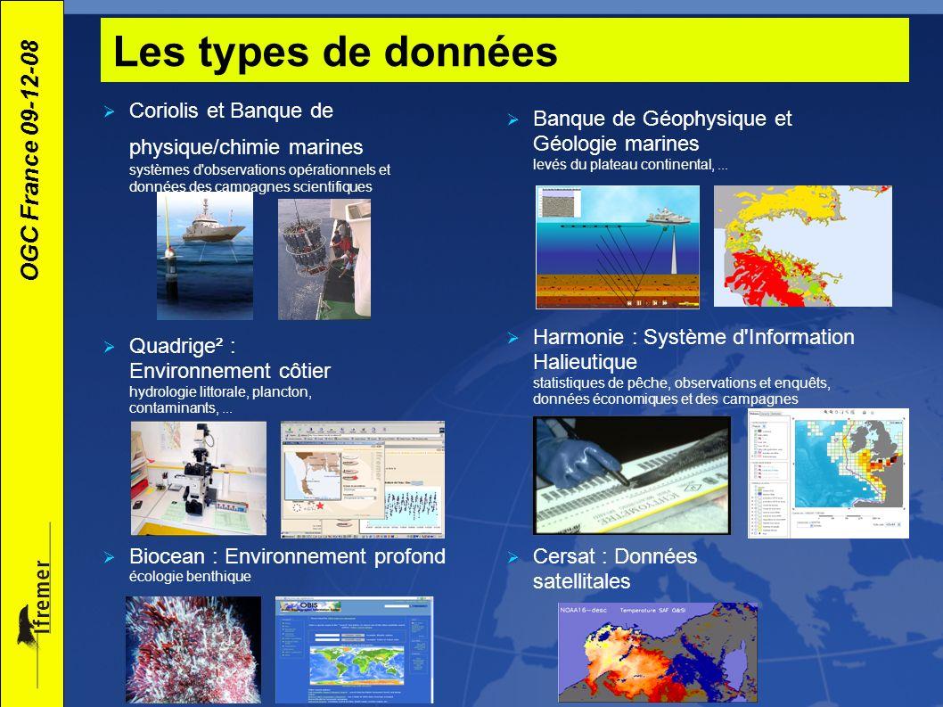 OGC France 09-12-08 De l observation à l indicateur spatialisé Coriolis & Banque nationale de physique / chimie marine Réseaux littoraux et Quadrige SIH & Harmonie + les données de référence