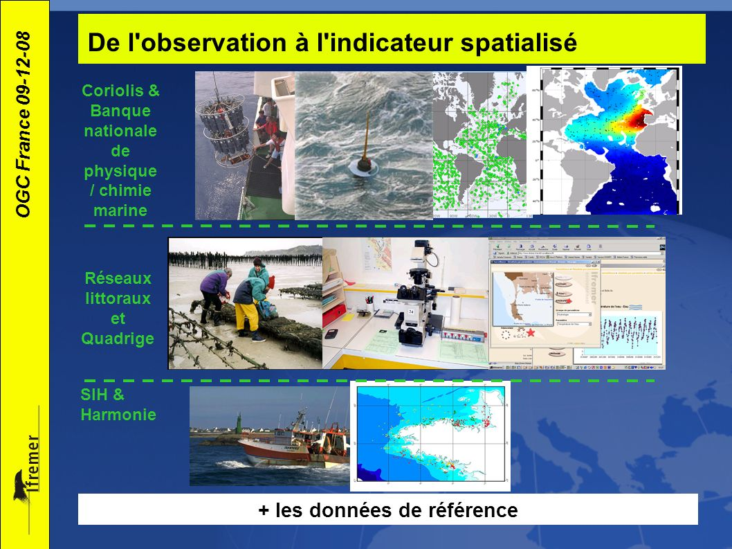 OGC France 09-12-08 De l'observation à l'indicateur spatialisé Coriolis & Banque nationale de physique / chimie marine Réseaux littoraux et Quadrige S