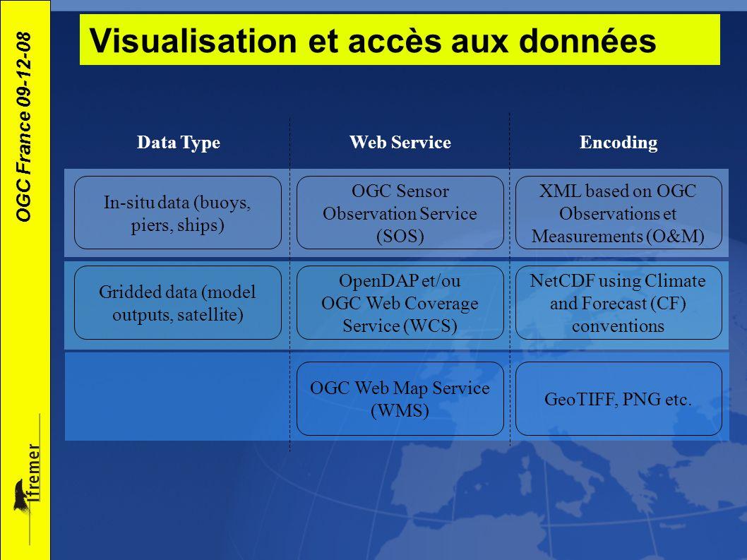 OGC France 09-12-08 Mutualiser laccès aux données : entre projets dans une même entreprise entre partenaires Accès unifié à des informations distribuées et multidisciplinaires (co-visualisation) Apports de l interopérabilité