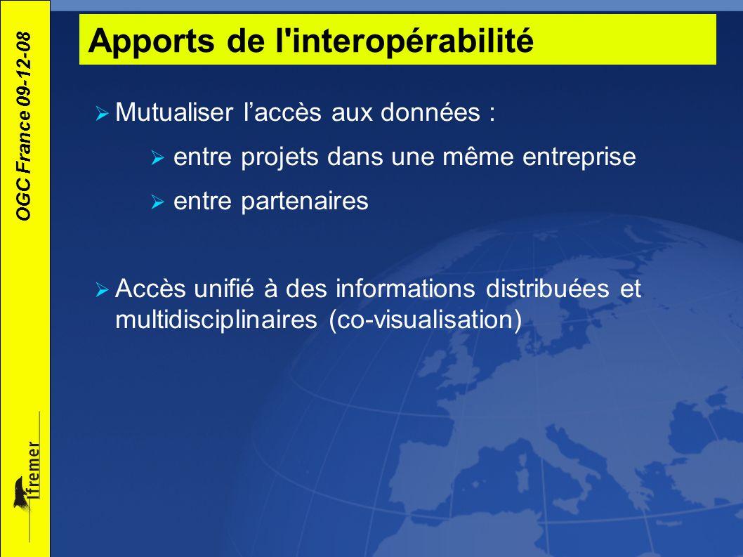 OGC France 09-12-08 Beaucoup doutils de web mapping existent clés en main sur internet La plupart sont 2-D (x-y) Données environnementales sont dynamiques et souvent contiennent 4-dimensions (x-y-z-t) Les spécifications OGC WMS/WCS supportent 4(plus)-D (elevation, time) Mais pas beaucoup dimplémentations (client et serveur) supportent la spécification complète Constellation : http://constellation.codehaus.org/ 4-D web mapping (Seagrid)