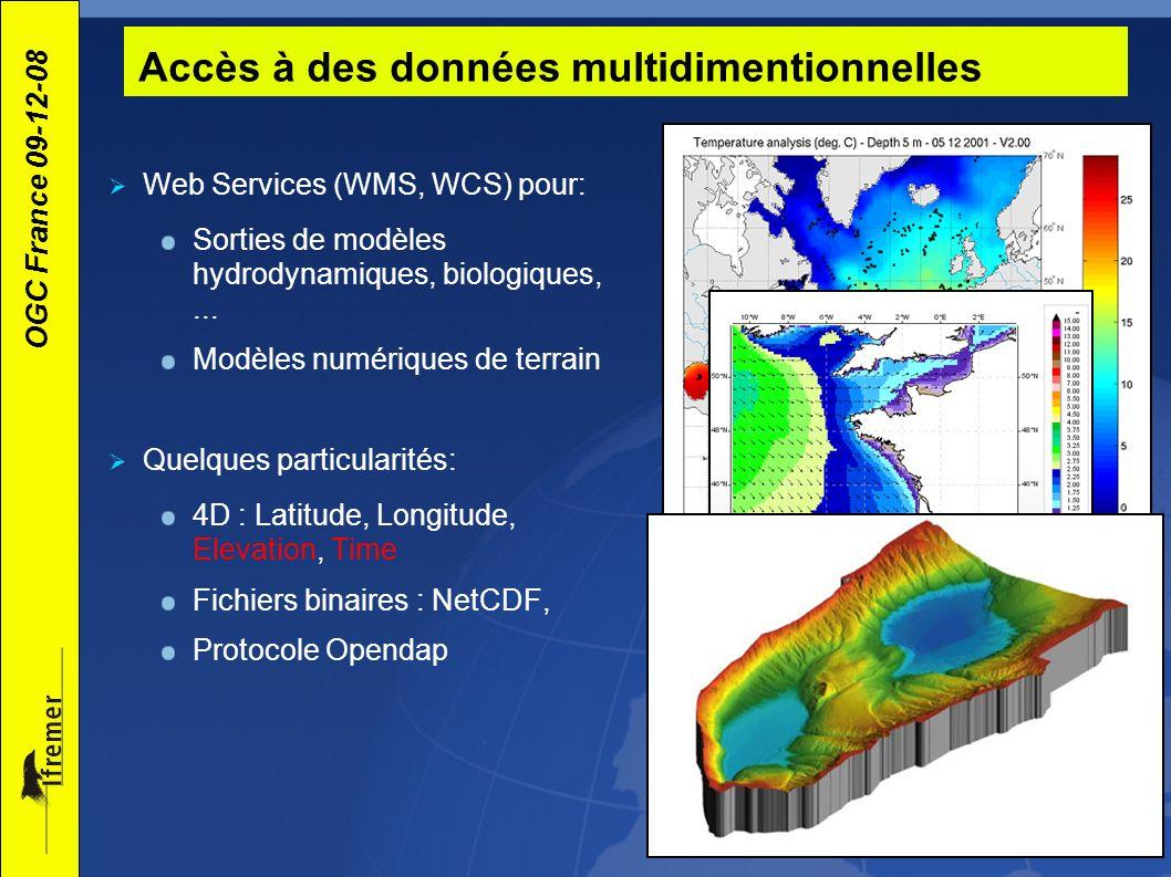OGC France 09-12-08 Web Services (WMS, WCS) pour: Sorties de modèles hydrodynamiques, biologiques,... Modèles numériques de terrain Quelques particula