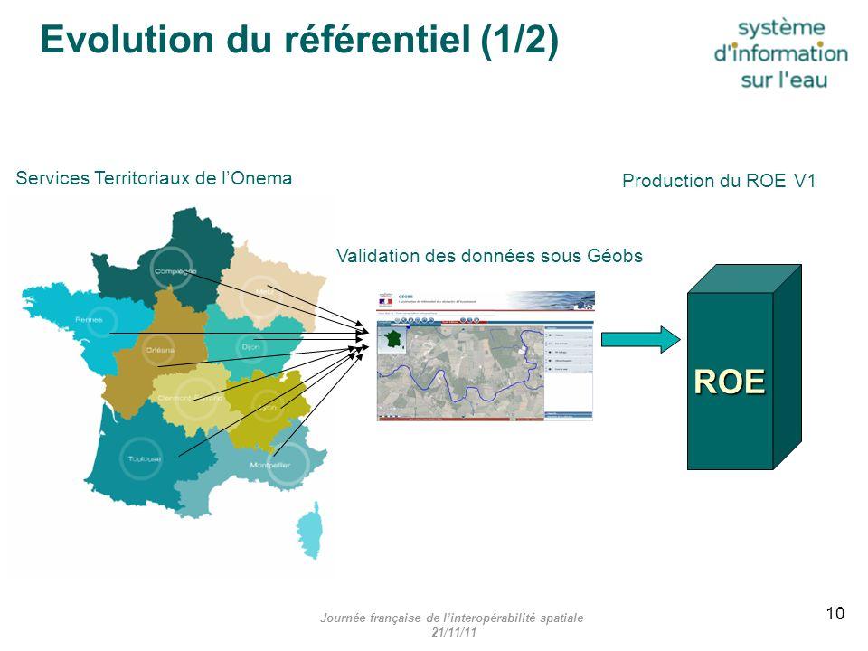 Services Territoriaux de lOnema Validation des données sous Géobs ROE Production du ROE V1 Journée française de linteropérabilité spatiale 21/11/11 Ev