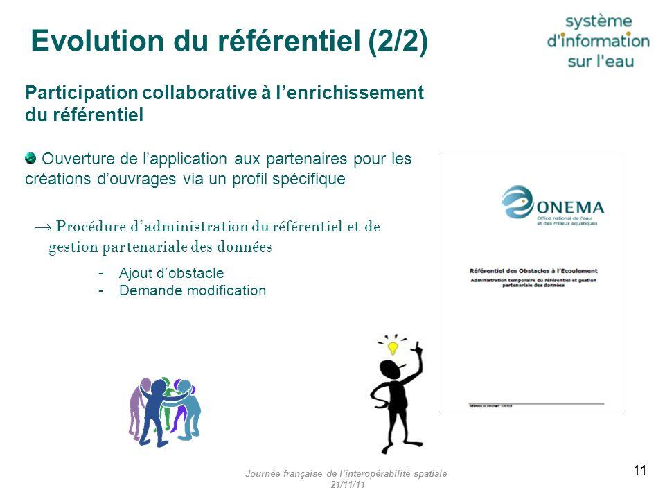 Procédure dadministration du référentiel et de gestion partenariale des données Participation collaborative à lenrichissement du référentiel Ouverture