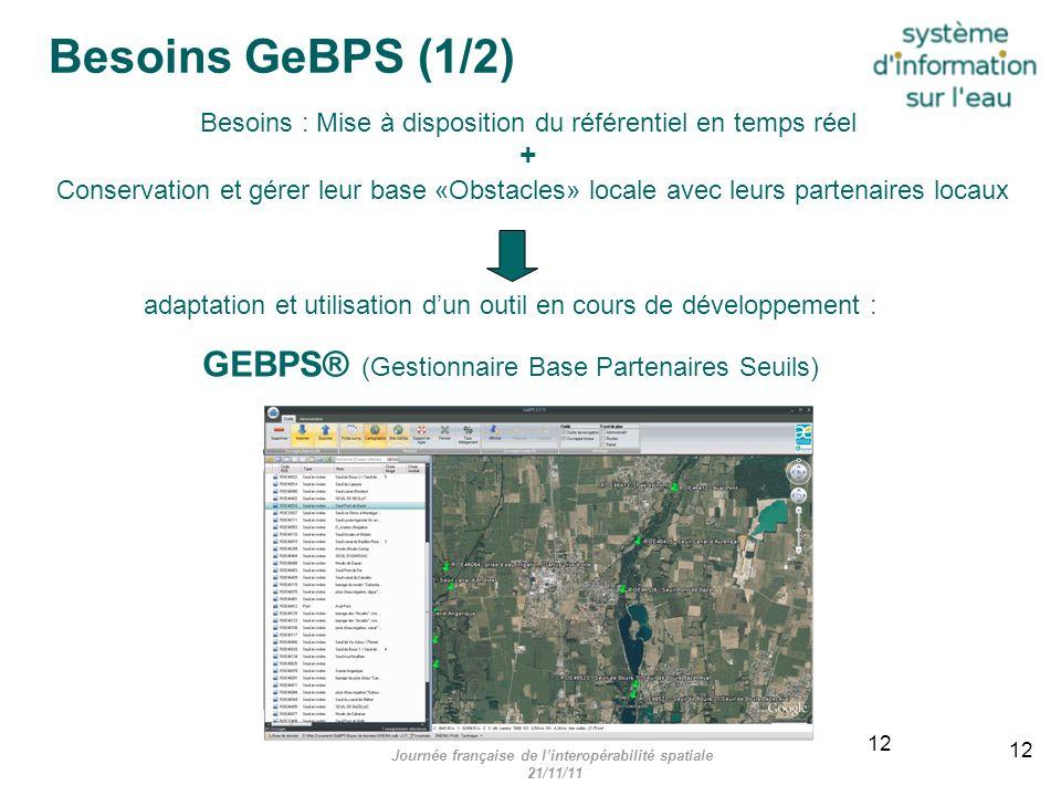 Besoins GeBPS (1/2) Besoins : Mise à disposition du référentiel en temps réel + Conservation et gérer leur base «Obstacles» locale avec leurs partenai