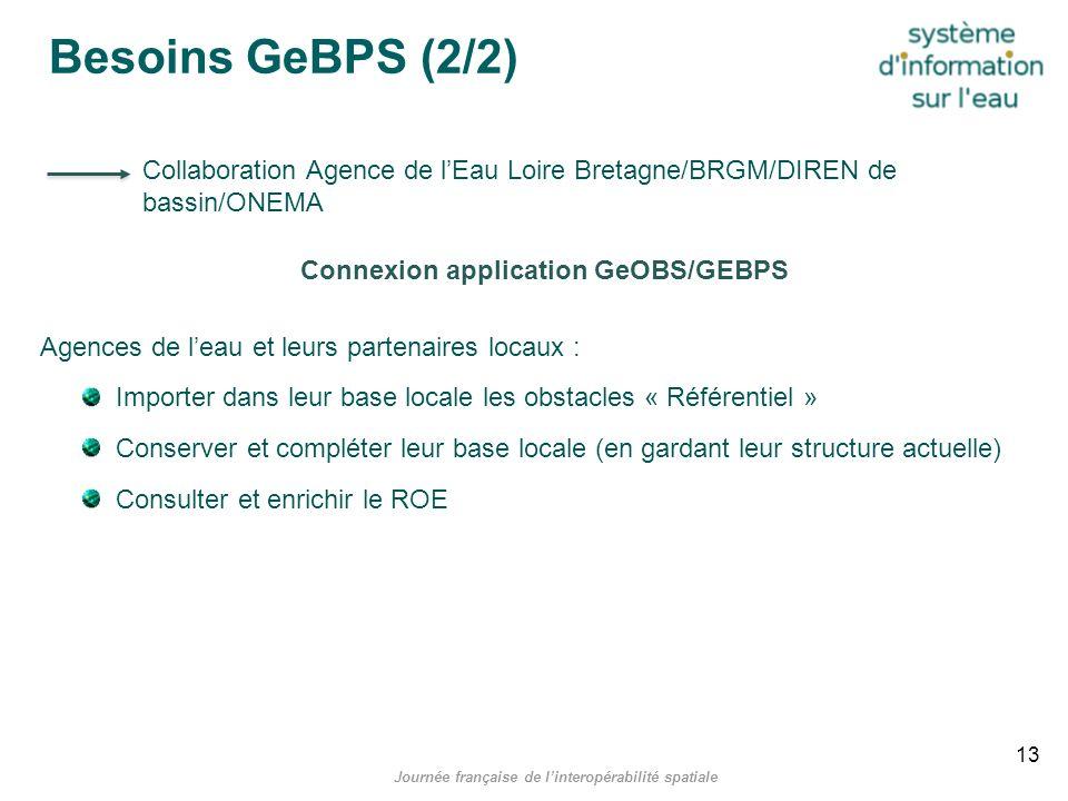 Collaboration Agence de lEau Loire Bretagne/BRGM/DIREN de bassin/ONEMA Journée française de linteropérabilité spatiale Besoins GeBPS (2/2) Agences de