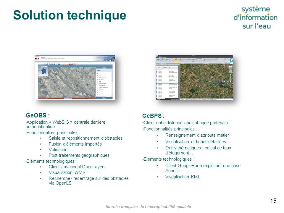 Journée française de linteropérabilité spatiale Solution technique GeOBS : Application « WebSIG » centrale derrière authentification Fonctionnalités p