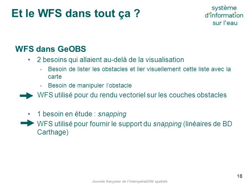 Journée française de linteropérabilité spatiale Et le WFS dans tout ça ? WFS dans GeOBS 2 besoins qui allaient au-delà de la visualisation Besoin de l