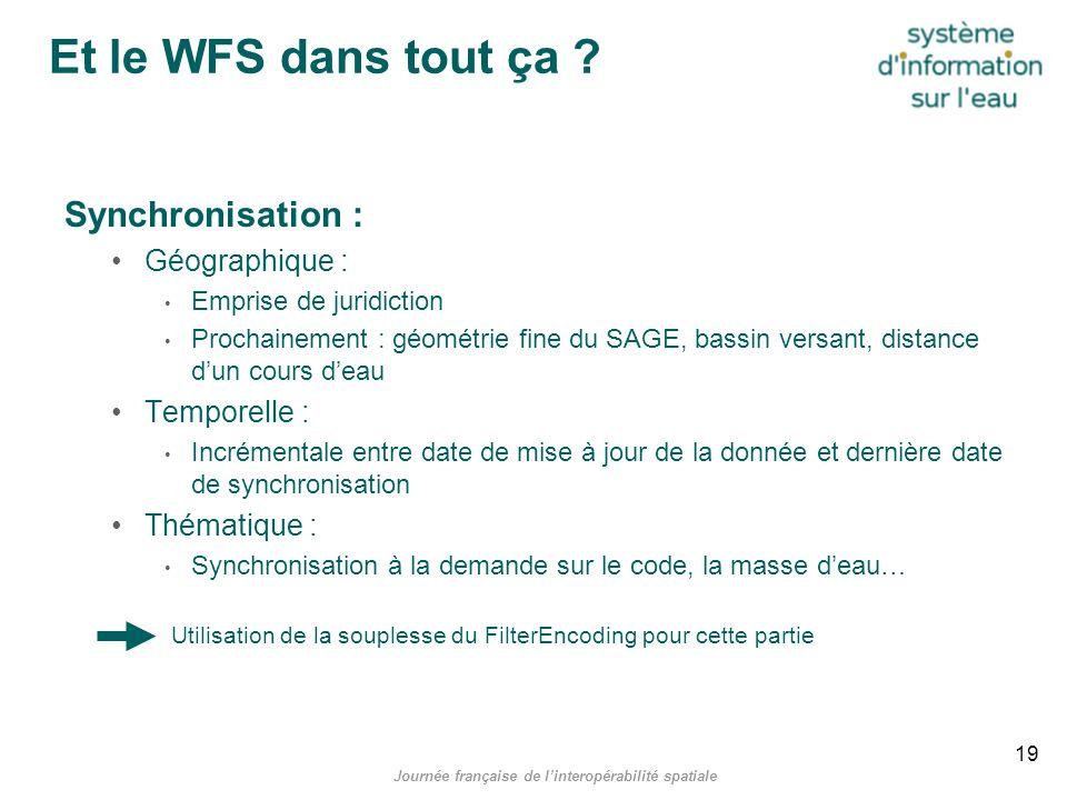 Journée française de linteropérabilité spatiale Et le WFS dans tout ça ? Synchronisation : Géographique : Emprise de juridiction Prochainement : géomé