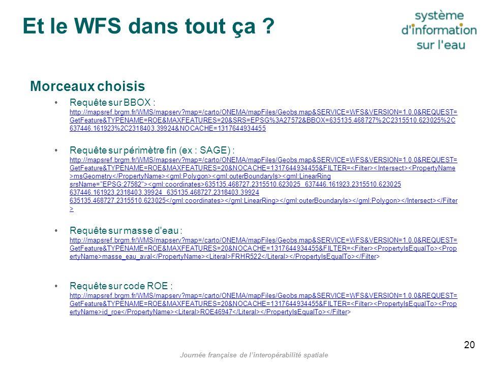 Journée française de linteropérabilité spatiale Et le WFS dans tout ça ? Morceaux choisis Requête sur BBOX : http://mapsref.brgm.fr/WMS/mapserv?map=/c