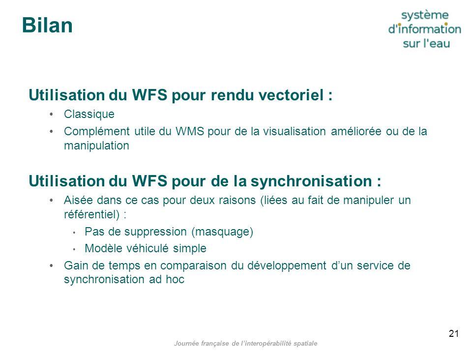 Journée française de linteropérabilité spatiale Bilan Utilisation du WFS pour rendu vectoriel : Classique Complément utile du WMS pour de la visualisa