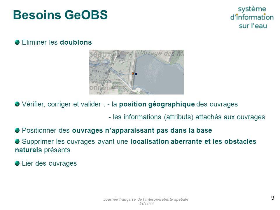 Besoins GeOBS Vérifier, corriger et valider : - la position géographique des ouvrages - les informations (attributs) attachés aux ouvrages Eliminer le