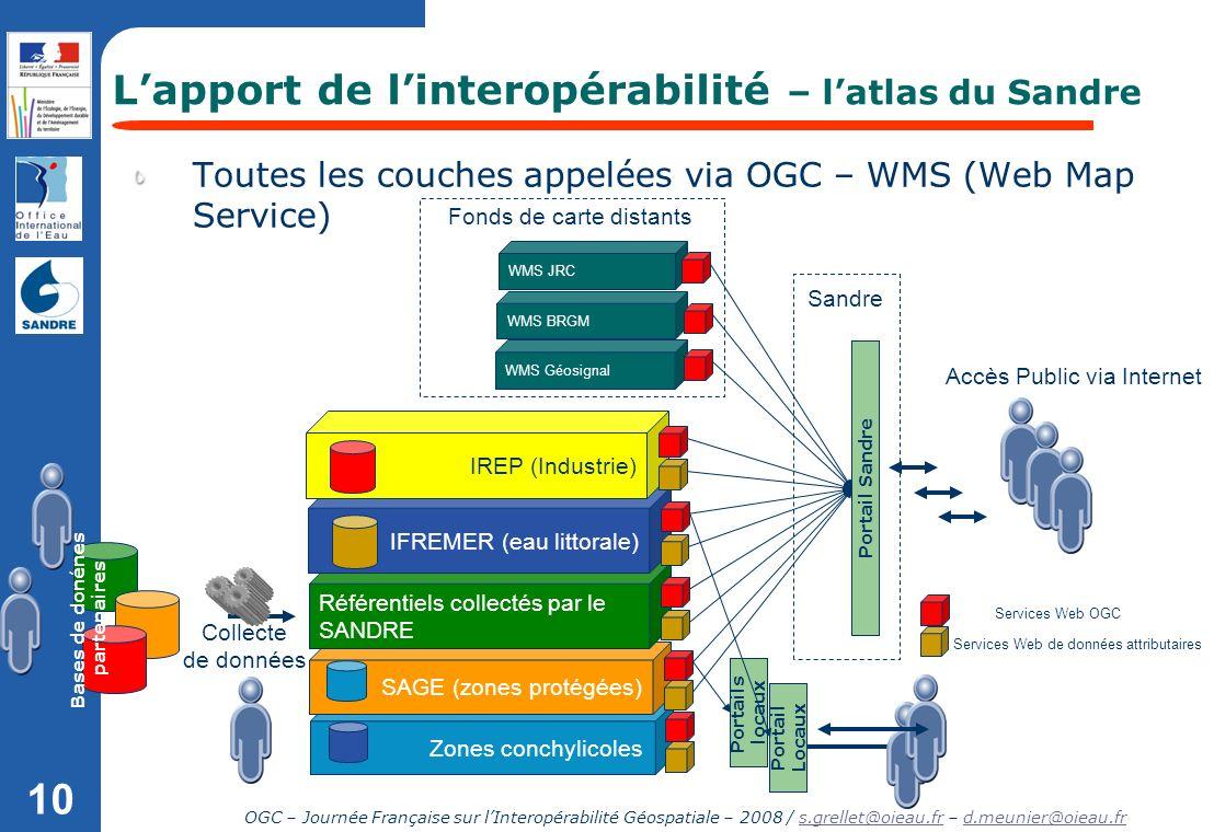 OGC – Journée Française sur lInteropérabilité Géospatiale – 2008 / s.grellet@oieau.fr – d.meunier@oieau.frs.grellet@oieau.frd.meunier@oieau.fr 10 Zone