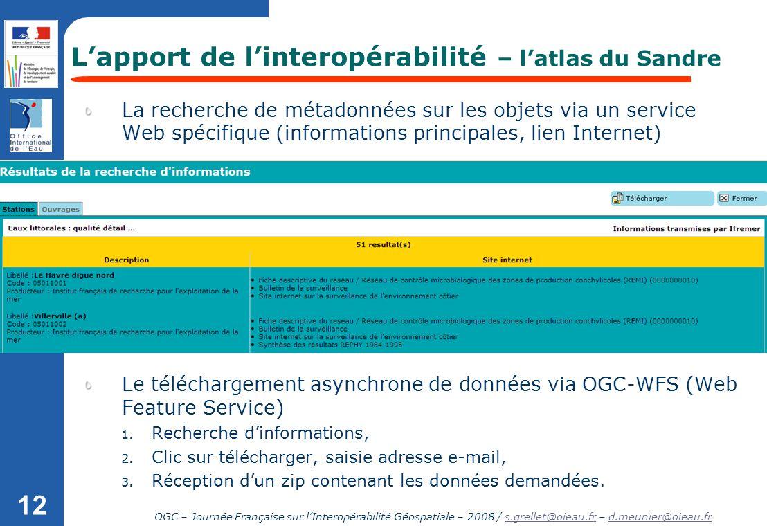 OGC – Journée Française sur lInteropérabilité Géospatiale – 2008 / s.grellet@oieau.fr – d.meunier@oieau.frs.grellet@oieau.frd.meunier@oieau.fr 12 La r