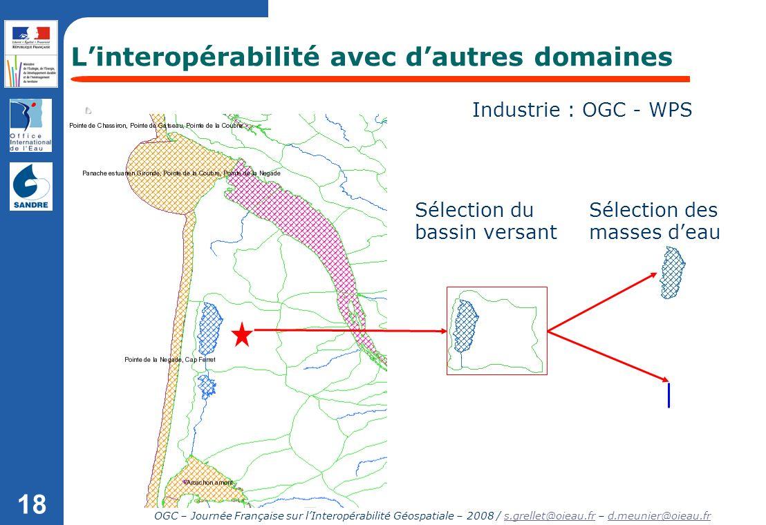 OGC – Journée Française sur lInteropérabilité Géospatiale – 2008 / s.grellet@oieau.fr – d.meunier@oieau.frs.grellet@oieau.frd.meunier@oieau.fr 18 Indu