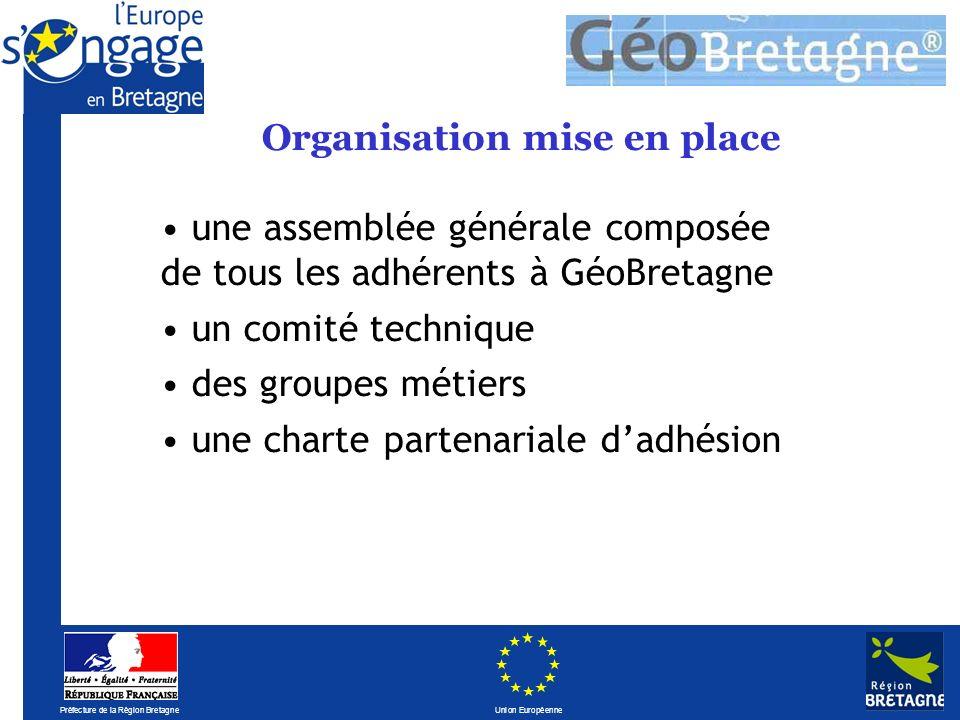 Préfecture de la Région Bretagne Union Européenne une assemblée générale composée de tous les adhérents à GéoBretagne un comité technique des groupes métiers une charte partenariale dadhésion Organisation mise en place