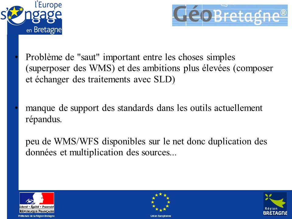Préfecture de la Région Bretagne Union Européenne Problème de saut important entre les choses simples (superposer des WMS) et des ambitions plus élevées (composer et échanger des traitements avec SLD) manque de support des standards dans les outils actuellement répandus.