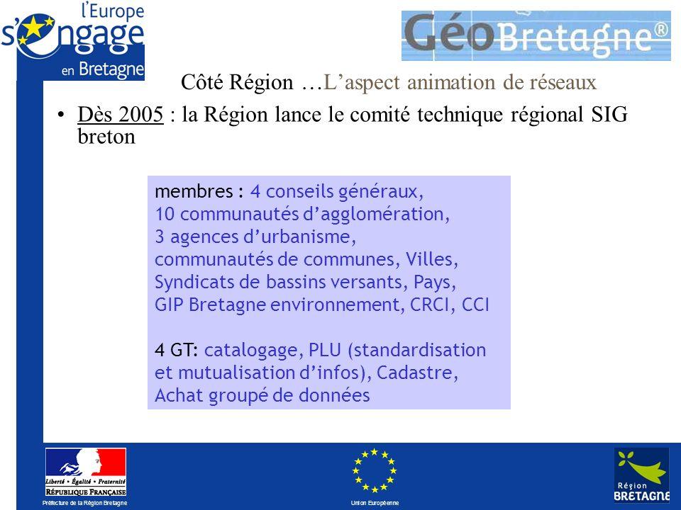 Préfecture de la Région Bretagne Union Européenne Inscription du projet dans le CPER 2007-2013 Signature le 12 avril 2007 Le projet devient partagé entre les services de lÉtat, représentés par les préfectures et les collectivités locales, représentées par la Région Bretagne Financement : 3M d répartis en : 1 M d État 1 M d Région 1 M d Feder