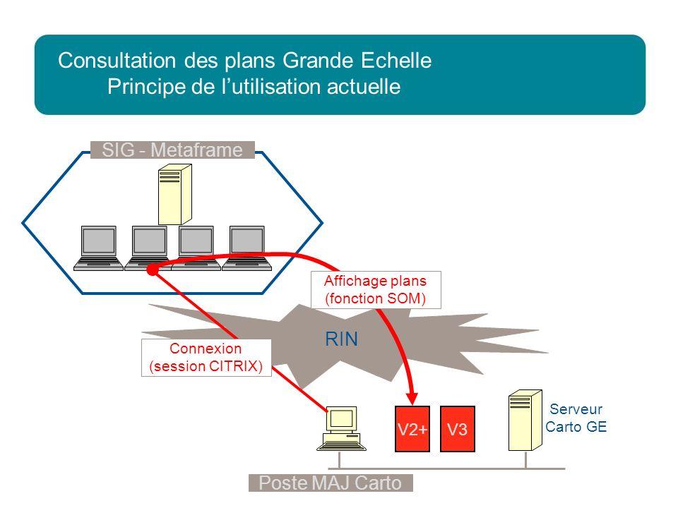 2 décembre 2009Direction Réseau - Loïc REBOURS 12 Consultation des plans Grande Echelle Principe de lutilisation actuelle Poste MAJ Carto RIN Serveur