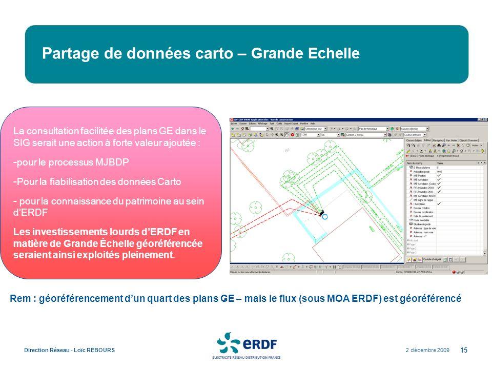 2 décembre 2009Direction Réseau - Loïc REBOURS 15 Partage de données carto – Grande Echelle La consultation facilitée des plans GE dans le SIG serait