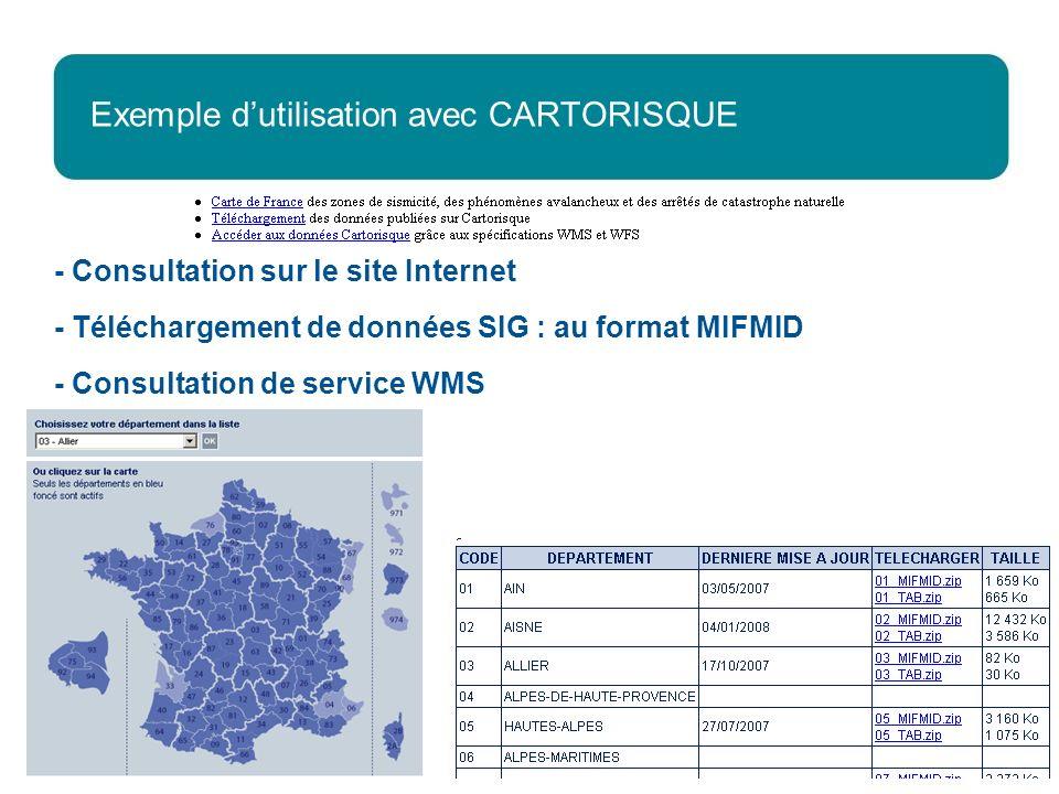 2 décembre 2009Direction Réseau - Loïc REBOURS 7 Exemple dutilisation avec CARTORISQUE - Consultation sur le site Internet - Téléchargement de données