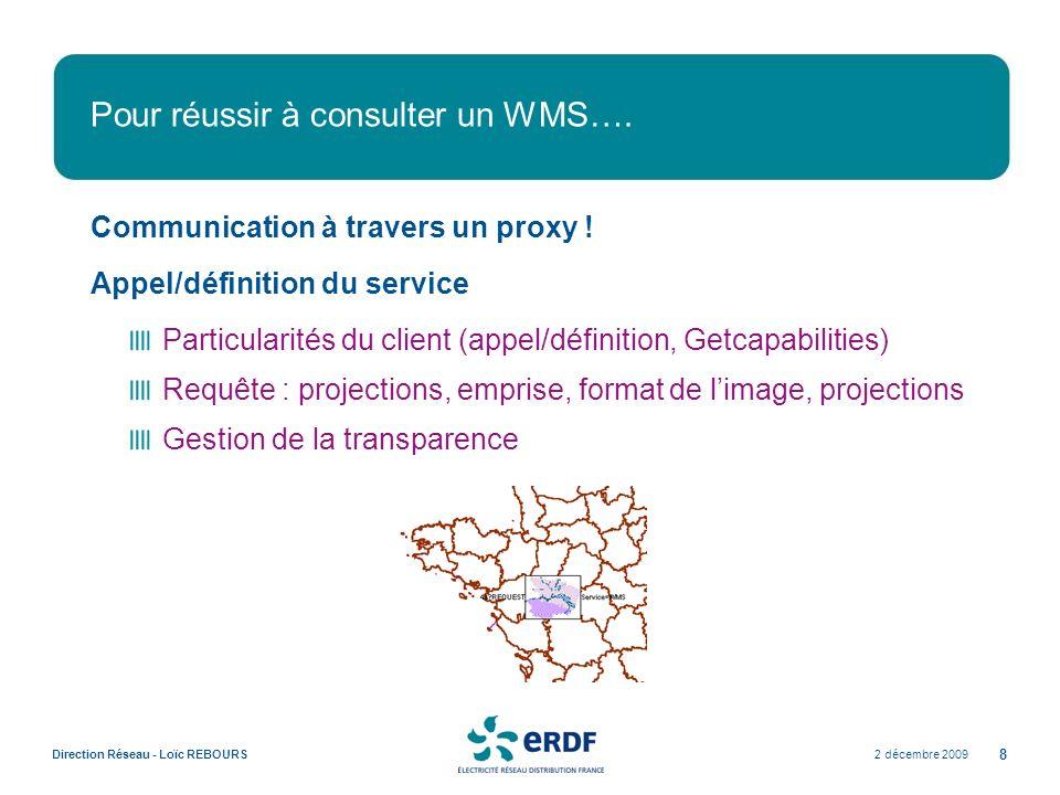 2 décembre 2009Direction Réseau - Loïc REBOURS 8 Pour réussir à consulter un WMS…. Communication à travers un proxy ! Appel/définition du service Part