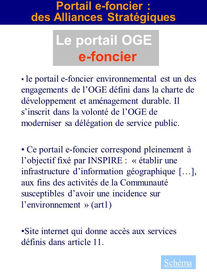 Le portail OGE e-foncier le portail e-foncier environnemental est un des engagements de lOGE défini dans la charte de développement et aménagement dur