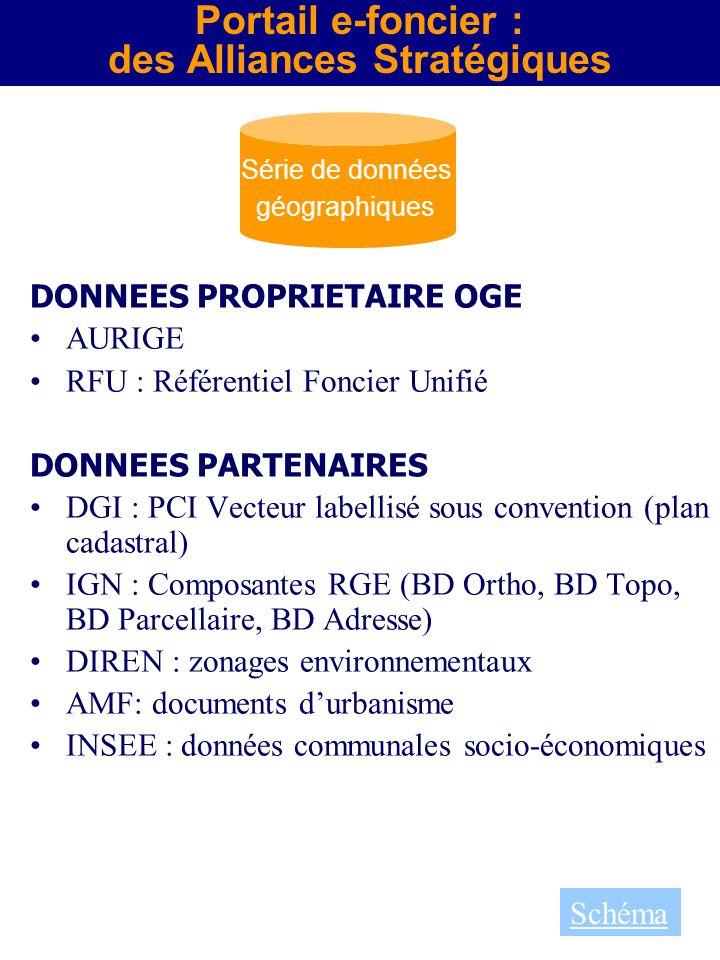 DONNEES PROPRIETAIRE OGE AURIGE RFU : Référentiel Foncier Unifié DONNEES PARTENAIRES DGI : PCI Vecteur labellisé sous convention (plan cadastral) IGN