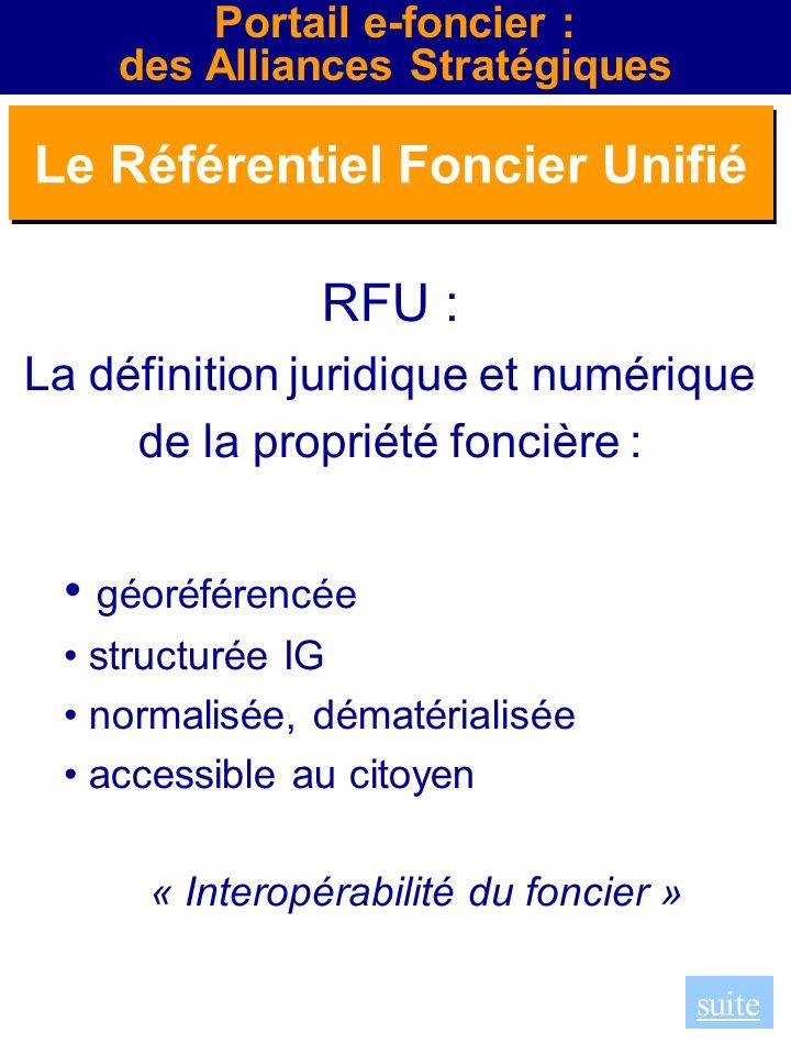 RFU : La définition juridique et numérique de la propriété foncière : géoréférencée structurée IG normalisée, dématérialisée accessible au citoyen « I