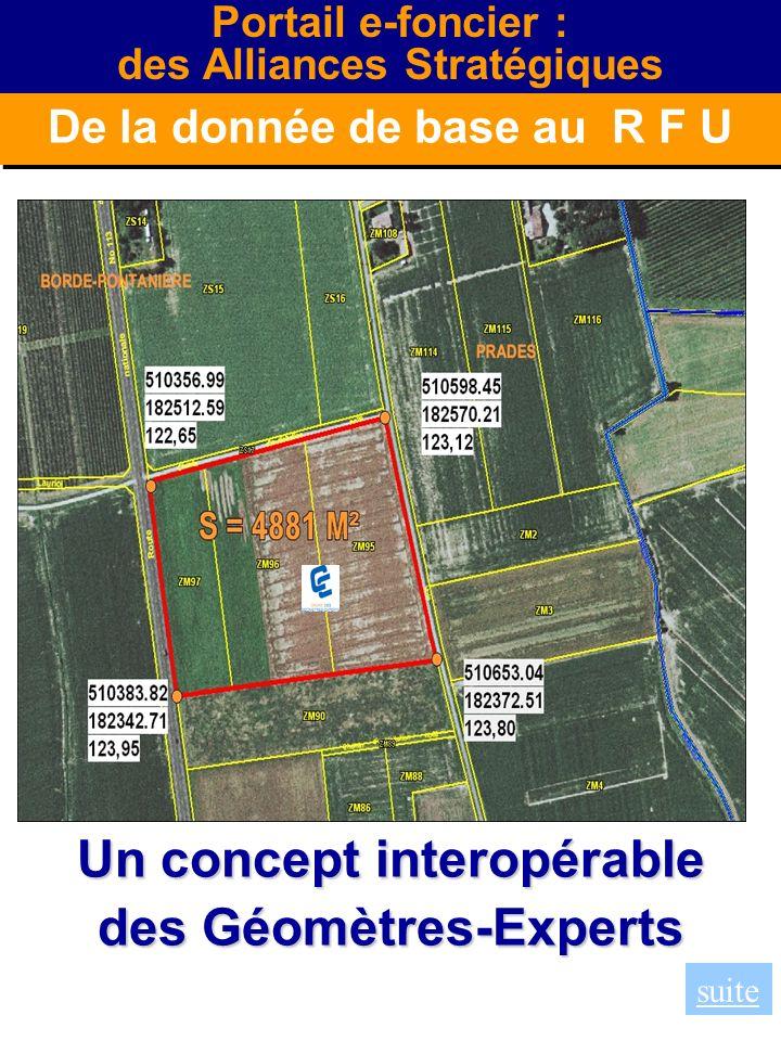 De la donnée de base au R F U Un concept interopérable des Géomètres-Experts suite Portail e-foncier : des Alliances Stratégiques