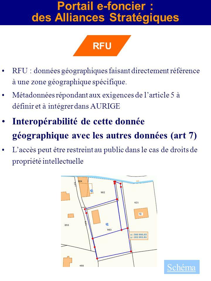 Portail e-foncier : des Alliances Stratégiques RFU : données géographiques faisant directement référence à une zone géographique spécifique. Métadonné