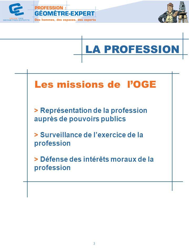 3 Les missions de lOGE > Représentation de la profession auprès de pouvoirs publics > Surveillance de lexercice de la profession > Défense des intérêt