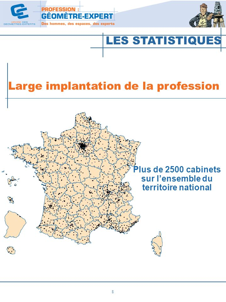 8 Large implantation de la profession LES STATISTIQUES Plus de 2500 cabinets sur lensemble du territoire national