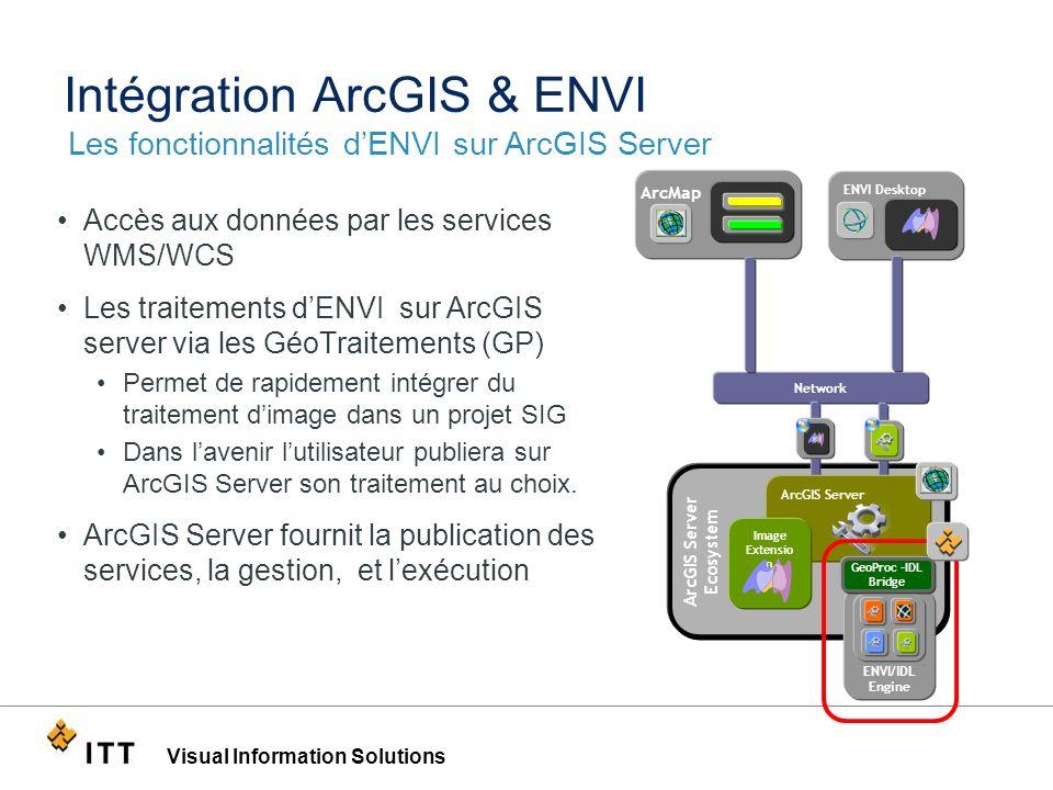 Visual Information Solutions Intégration ArcGIS & ENVI Accès aux données par les services WMS/WCS Les traitements dENVI sur ArcGIS server via les GéoT