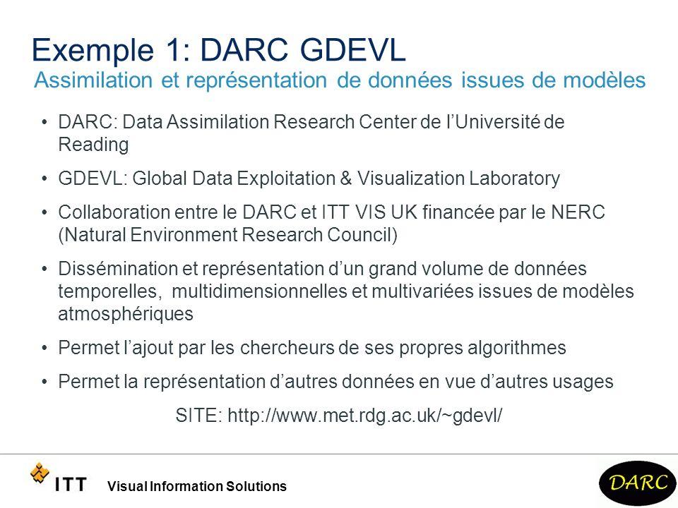 Visual Information Solutions Exemple 1: DARC GDEVL DARC: Data Assimilation Research Center de lUniversité de Reading GDEVL: Global Data Exploitation &