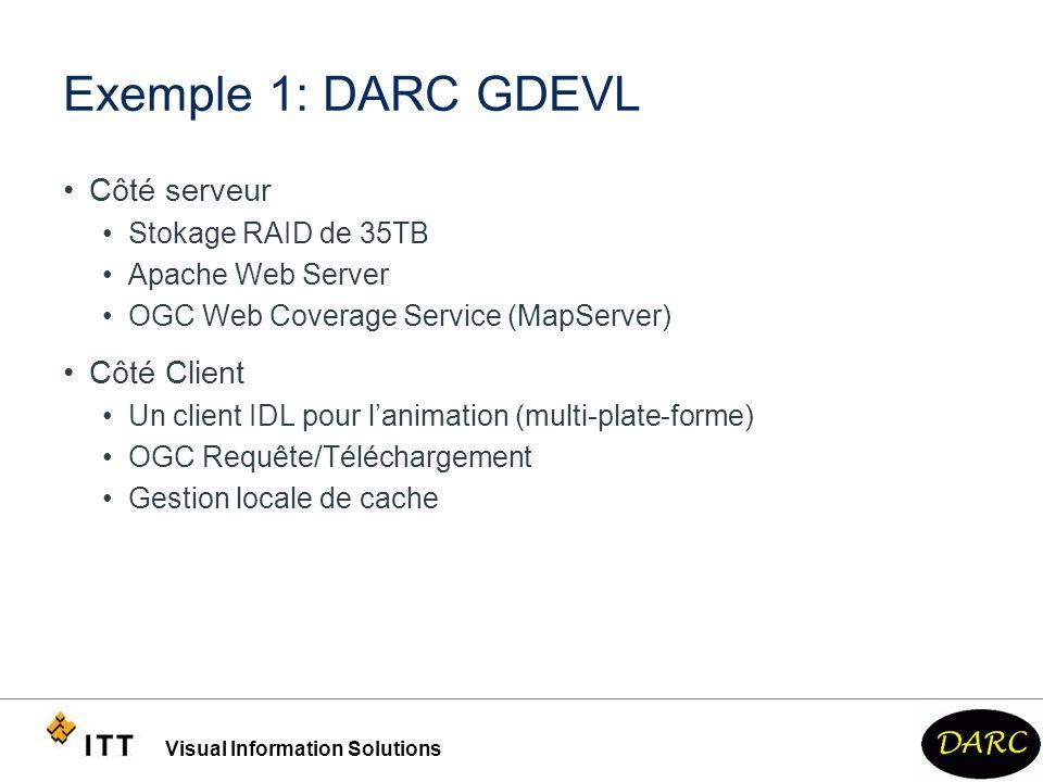 Visual Information Solutions Exemple 1: DARC GDEVL Côté serveur Stokage RAID de 35TB Apache Web Server OGC Web Coverage Service (MapServer) Côté Clien